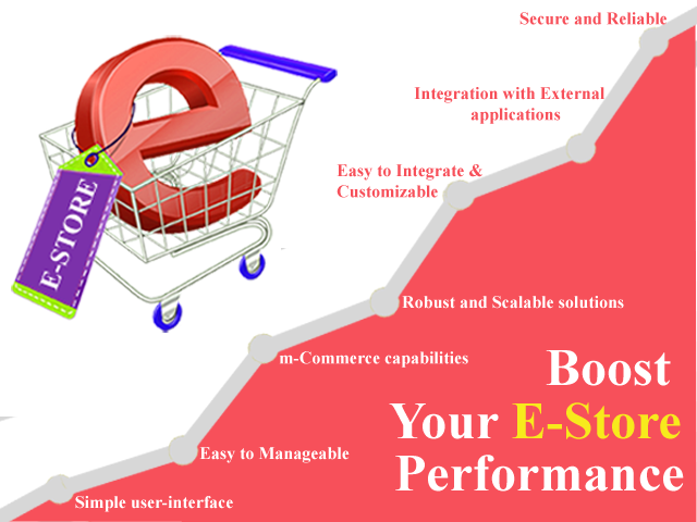 How to boost the performance of your eCommerce store?